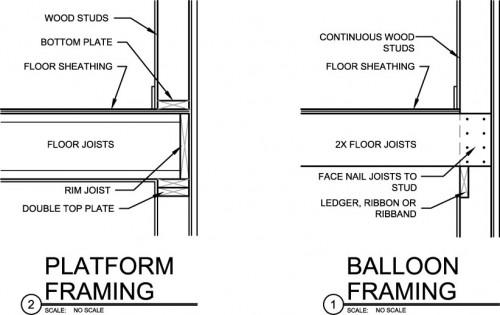 Fire Blocking Draft Stopping Basement Remodeling Basement